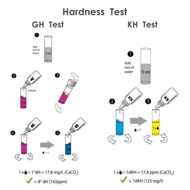Hardness - Test Kit Instructions