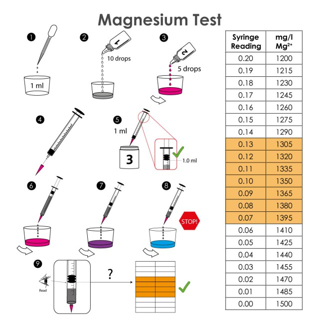 Marine Lab - Magnesium Test Kit Instructions