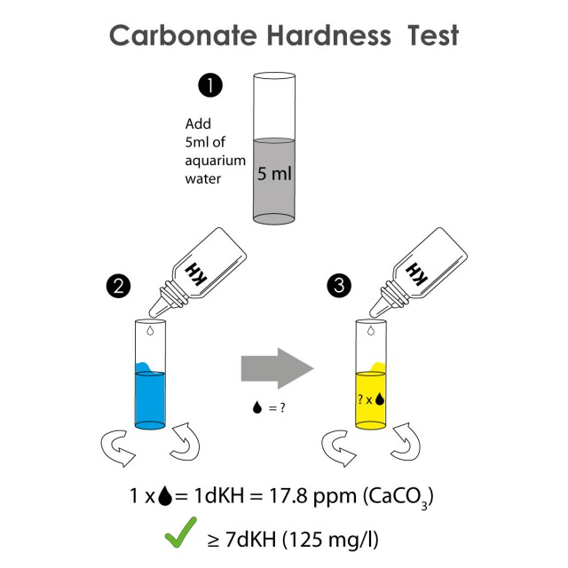 Marine Lab Carbonate Hardness Test Kit Instruction